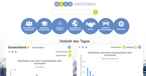 Screenshot wiso Statistik